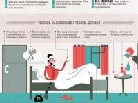 О профилактике гриппа и ОРВИ!